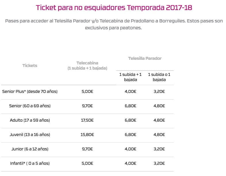 Guía Sierra Nevada: ticket para no esquiadores